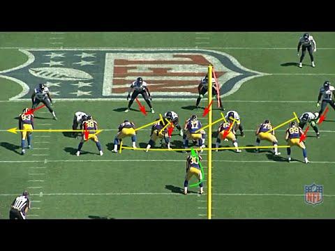 NFL Breakdowns Ep 30: Bobby Wagner as Mike LB in Seahawks' Defense vs Rams