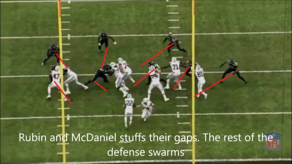 Hawk22.com – Seahawks at Jets – All 22 Breakdown – Rubin's Run Defense