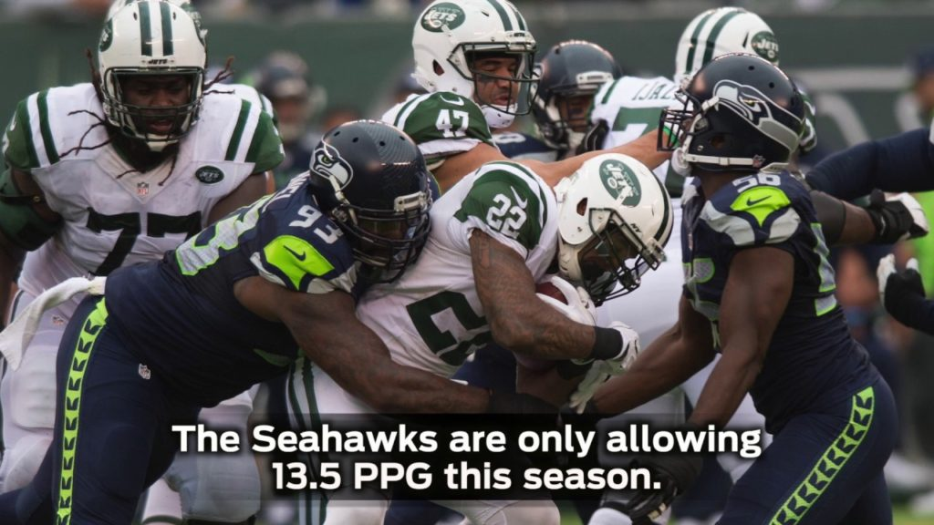 WhatIfSports NFL Game of the Week #6: Falcons vs Seahawks