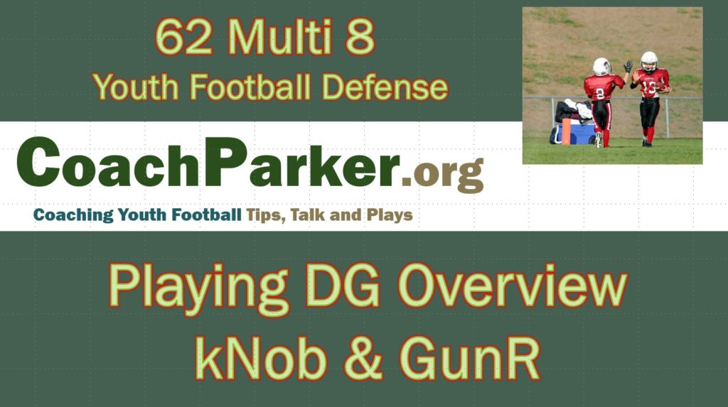 How to Play Defensive Guard in the 62 Multi 8 Defense by Coach Parker