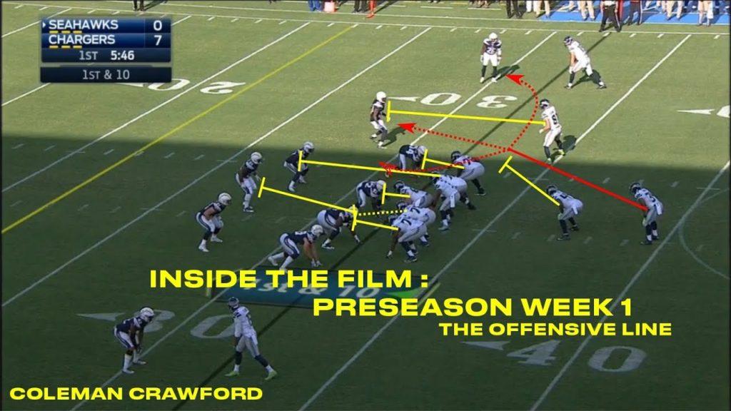 Inside the Film: Grading the preseason offensive line