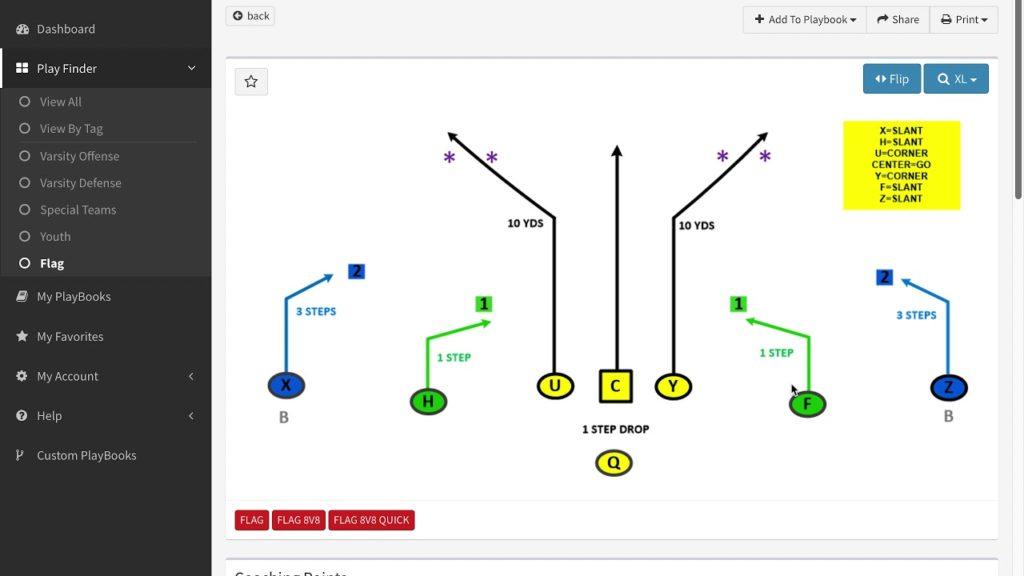 Flag Football Double Slant Pass Play