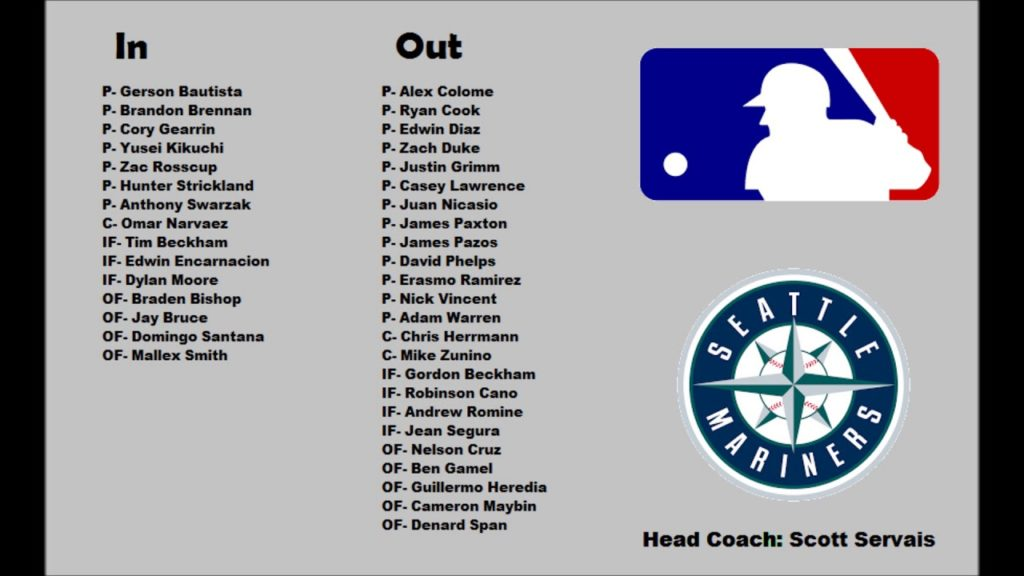 MLB Offseason Moves 2019 (Oakland and Seattle)