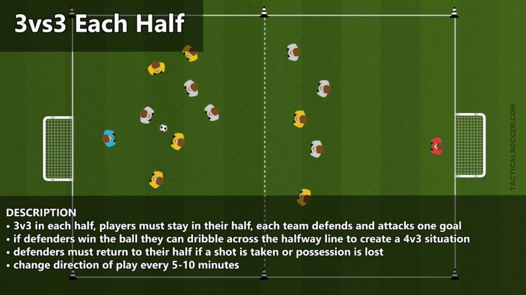 Tactical Soccer Exercises 22-Feb-2019