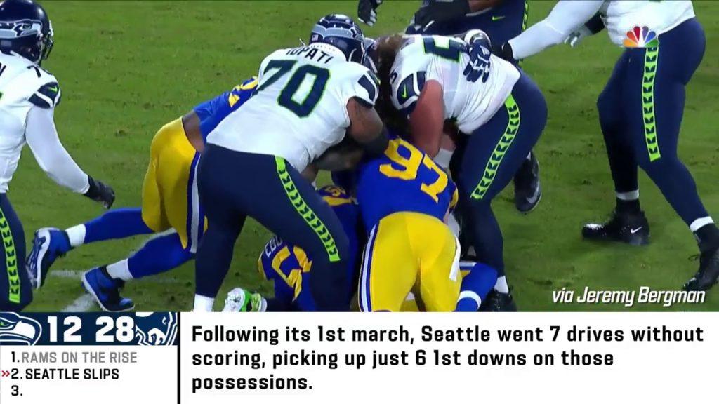 What We Learned Seahawks vs. Rams | Week 14