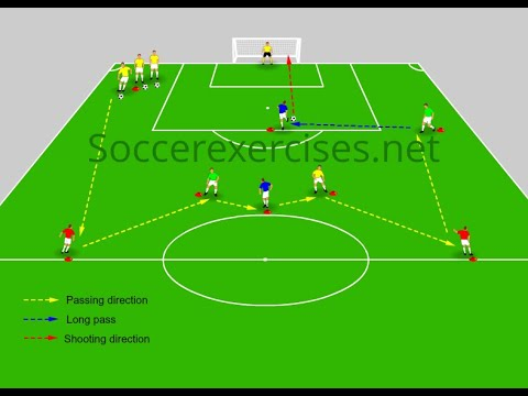 Passing and score a goal drill – part 5 – Soccer Exercises #60