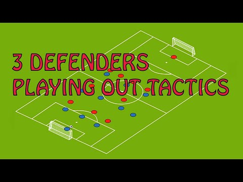 3 DEFENDERS SETUP | PLAYING OUT FROM THE BACK | FOOTBALL TACTICS